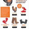 FitFlop!! เปิดประมูลการกุศล รองเท้ารุ่น Limited!! 5 สไตล์