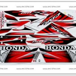 สติ๊กเกอร์ CBR150-R ปี 2007 รุ่น 6 ติดรถสีแดง