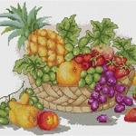ตะกร้าผลไม้