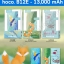 HOCO B12E - Illustration Power Bank 13,000 mAh - แบตสำรอง HOCO รุ่น B12E ลายการ์ตูน ความจุ 13,000 มิลลิแอมป์ thumbnail 8