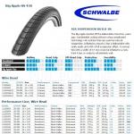 ยางนอก SCHWALBE : Big Apple 20x2.0. มี Reflex ขอบลวด