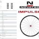 NOVATEC : IMPULSE ชุดล้อ All-Round