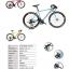 จักรยานเสือหมอบ FAST R1 thumbnail 9