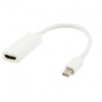 สายแปลง mini display port to HDMI ต่อจากMacBookเข้า tv hdmi มีเสียงต้วย