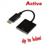 สายแปลง Displayport to HDMI แบบ Active ใช้งาน3จอขึ้นไป