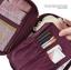 TB06 Multi Pouch ver 2 / กระเป๋าใส่เครื่องสำอางค์ หรือ ใส่ของพกติดกระเป๋า thumbnail 13