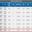 [FM1] APU A4-3300 2.5Ghz thumbnail 2