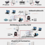 [WiFi] UBNT จีน 300M M2 (1000W!) (เวอร์ชั่น จีน) thumbnail 5