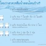 คุณรู้ไหมว่าเราควรดื่มน้ำตอนไหนบ้าง?