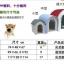 บ้านสุนัขพลาสติก ไซส์ XL สูง 117 cm [สินค้าพร้อมส่ง] thumbnail 7