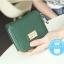 กระเป๋าสตางค์ XI YAN [แบบพับครึ่ง+มีซิป]