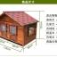 บ้านสุนัขแบบ 2 ห้องนอน ประตูและหน้าต่างมีกันสาดกระจกสำหรับกันลมฝน หลังคาเปิดได้ พื้นถอดได้ มีหลายขนาด thumbnail 20