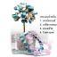 ▽[โปรโมชั่น] ชุดต้นไม้หินมงคลวันแม่ แถมฟรีสร้อยหิน 2 เส้น 500 บาท thumbnail 2