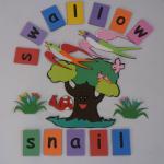 ตุ๊กตาติดผนังรูปสัตว์ + คำศัพท์