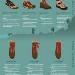 วิธีเลือกรองเท้าเดินป่า