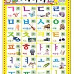 โปสเตอร์พลาสติกสี่สีพยัญชนะและสระเกาหลีออกเสียงโดยการ Scan QR Code