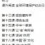 Hanyu Yuedu Jiaocheng เล่ม 3 汉语阅读教程(修订本)第三册·一年级教材 thumbnail 12