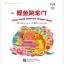 นิทานพื้นบ้านจีน ตอนปลาคาร์พกระโดดข้ามประตูมังกร + CD thumbnail 2