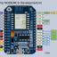 NodeMcu Lua WIFI Network Development Board NodeMCU Devkit wifi module base ESP8266 thumbnail 2