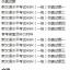 หนังสือเตรียมสอบ HSK ระดับ 1 ภายใน 30 วัน + CD 决胜30天:新汉语水平考试HSK(1级)仿真试题集(附CD光盘1张)30 Days - HSK (Level 1) Simulation Test Set for New Chinese Proficiency Test (Including 1MP3) thumbnail 2