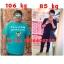 ลิโซ่เขียว LISHOU ผลิตภัณฑ์ช่วยควบคุมน้ำหนัก กระชับสัดส่วน ลดไขมันส่วนเกิน ลดน้ำหนัก เผาผลาญไขมัน thumbnail 5