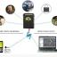 GPS Tracker TK102 (Lte) GPS ติดตามตัวและรถแบบ 2in1 ติดตาม + เครื่องดักฟัง thumbnail 4