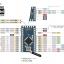Arduino Pro Mini 328 - 5V/16MHz พร้อม Pin Header Arduino Pro mini thumbnail 4