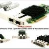 UD551 [ขาย,จำหน่าย,ราคา] Dell/QLogic 4Gb/s FC Single Port PCI-e HBA