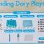 Aquabeads Finding Dory Playset อะควอบีด ดอรี่เพลย์เซ็ท thumbnail 2