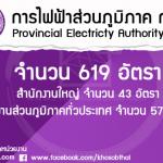 การไฟฟ้าส่วนภูมิภาค(กฟภ.) เปิดสมัครสอบเข้าทำงาน 619 อัตรา (13 - 19 มีนาคม 2560)