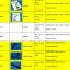 Disc Brake Adapter สำหรับใบจาน 180มม.และ 203 มม. thumbnail 14