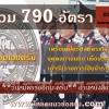 เตรียมเปิดสมัครสอบตำรวจ 790 อัตรา [ทั้งประทวน และสัญญาบัตร]